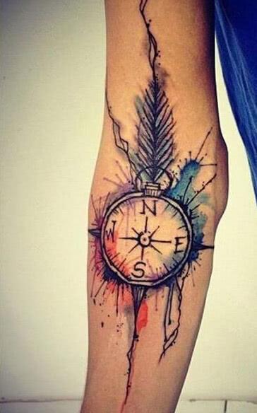 Kompass mit Wasserfarbe